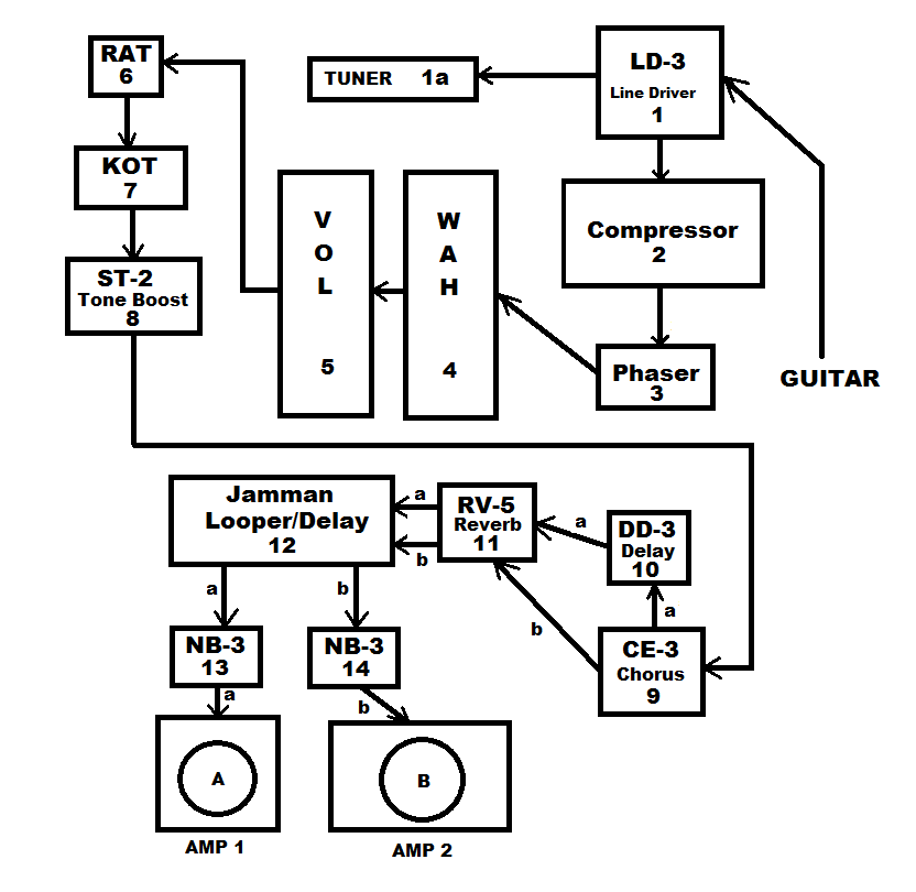 The Pedalboard on eq pedal schematic, guitar tube preamp schematic, reverb pedal schematic,